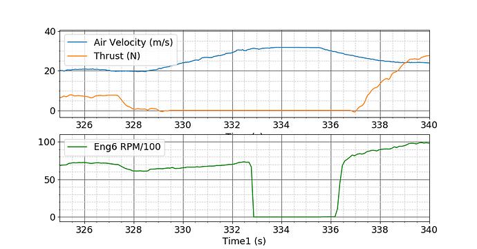 RPM%26velocity